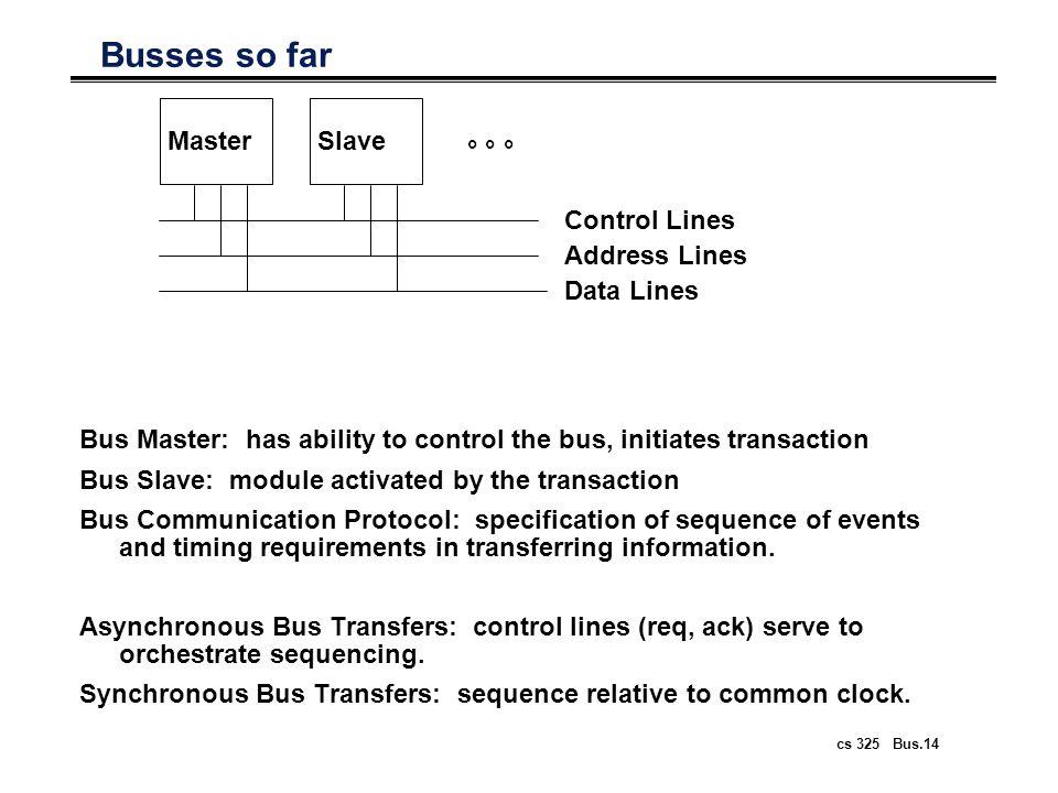 cs 325 Bus.15 Bus Transaction °Arbitration °Request °Action