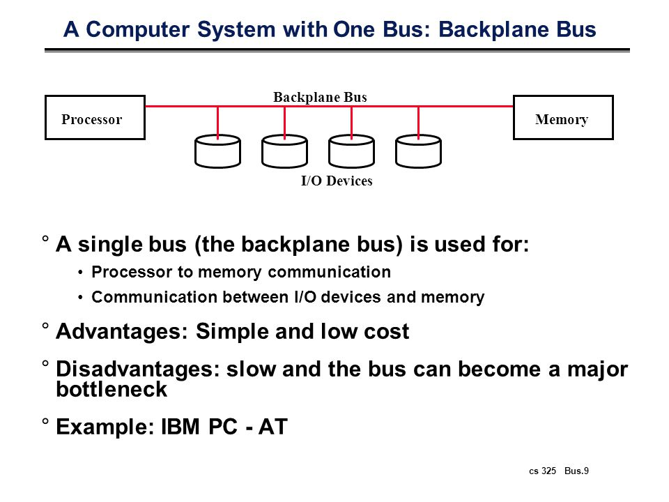 cs 325 Bus.9 A Computer System with One Bus: Backplane Bus °A single bus (the backplane bus) is used for: Processor to memory communication Communicat