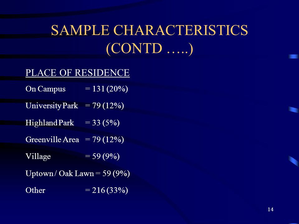 13 SAMPLE CHARACTERISTICS Total = 654 GENDER Males = 303 (46%) Females = 351 (54%) STATUS Undergraduates = 399 (61%) Graduates = 137 (21%) Staff / Faculty = 118 (18%)