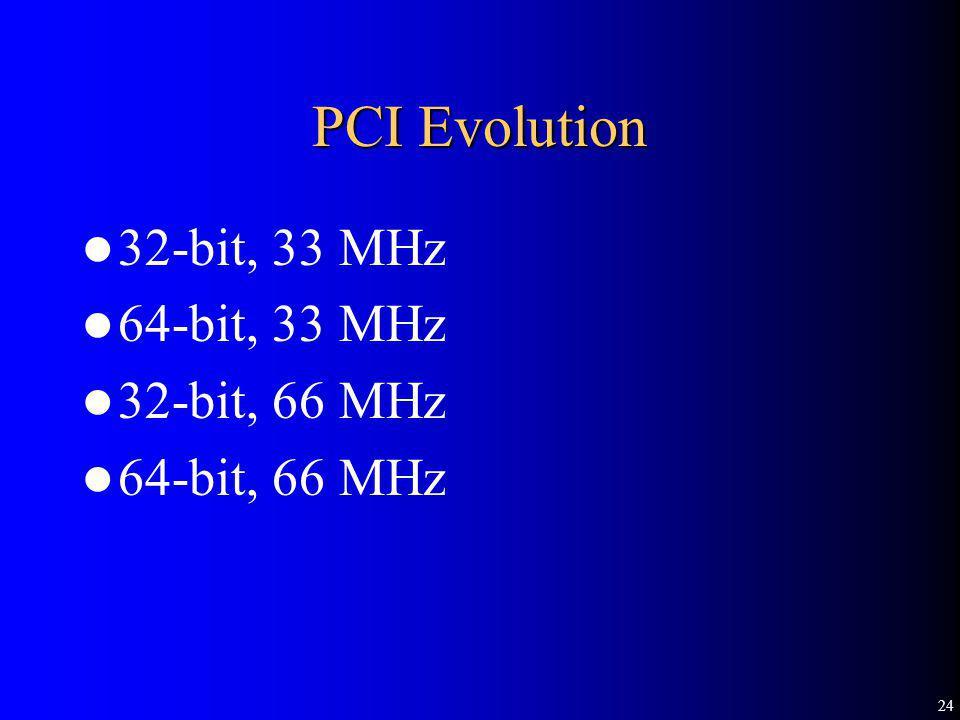 24 PCI Evolution 32-bit, 33 MHz 64-bit, 33 MHz 32-bit, 66 MHz 64-bit, 66 MHz