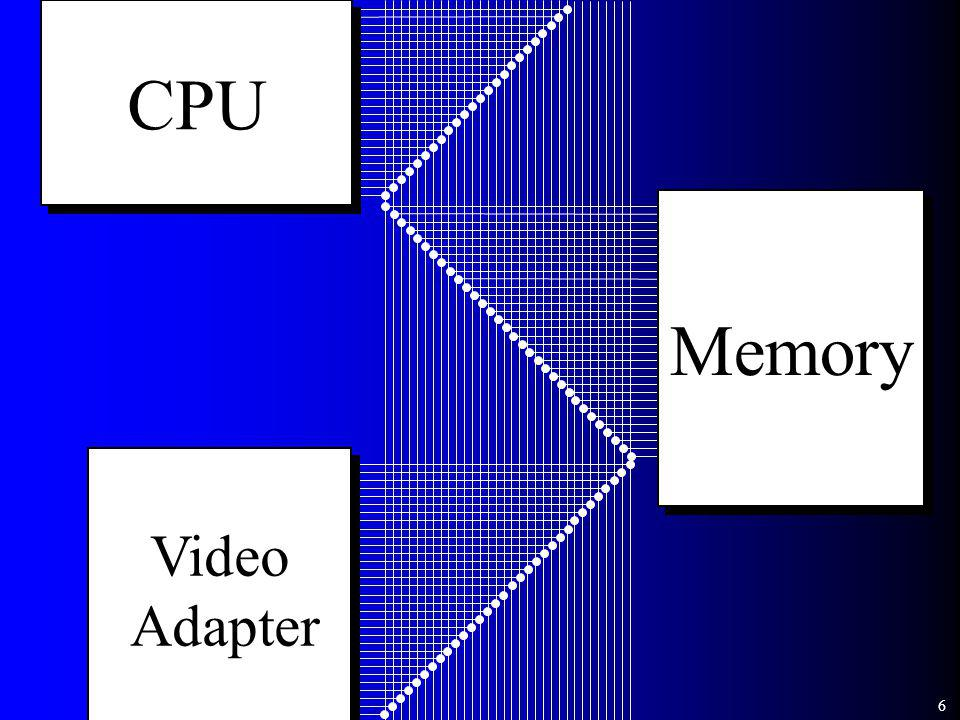 6 Video Adapter Video Adapter CPU