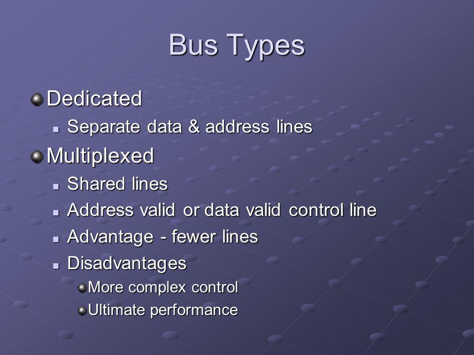 Bus Types Dedicated Separate data & address lines Separate data & address linesMultiplexed Shared lines Shared lines Address valid or data valid contr