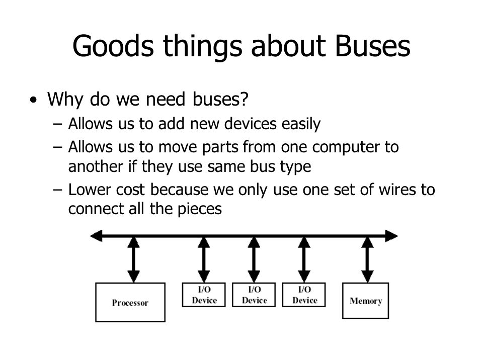 Goods things about Buses Why do we need buses? –Allows us to add new devices easily –Allows us to move parts from one computer to another if they use