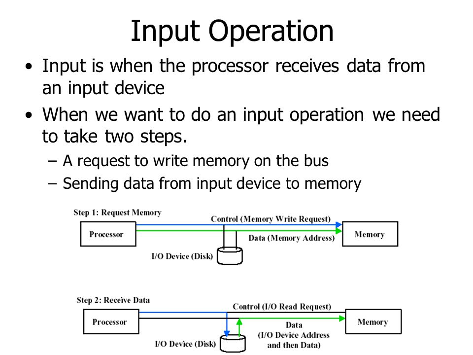 Input Operation Input is when the processor receives data from an input device When we want to do an input operation we need to take two steps. –A req