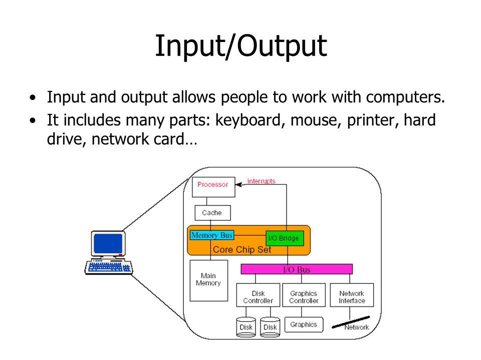 Input/Output Input and output allows people to work with computers. It includes many parts: keyboard, mouse, printer, hard drive, network card…