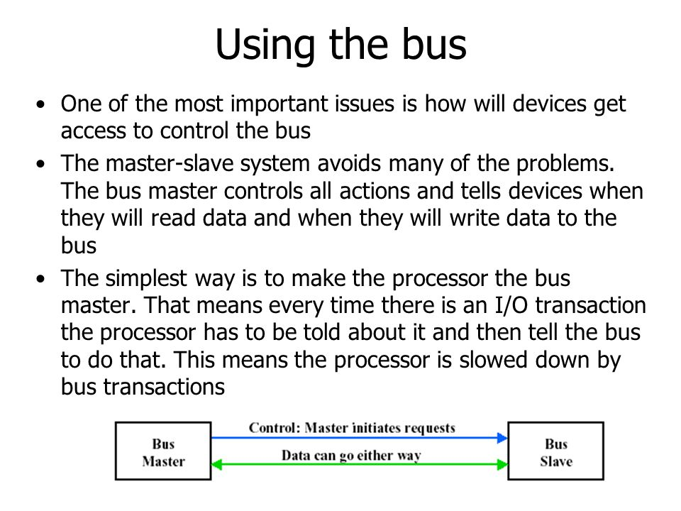 Using the bus One of the most important issues is how will devices get access to control the bus The master-slave system avoids many of the problems.
