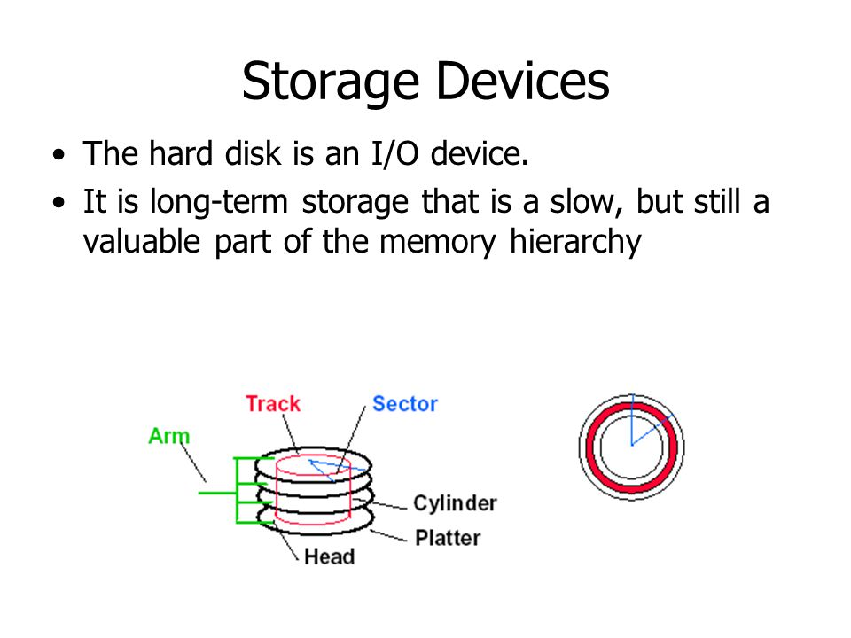 Storage Devices The hard disk is an I/O device. It is long-term storage that is a slow, but still a valuable part of the memory hierarchy