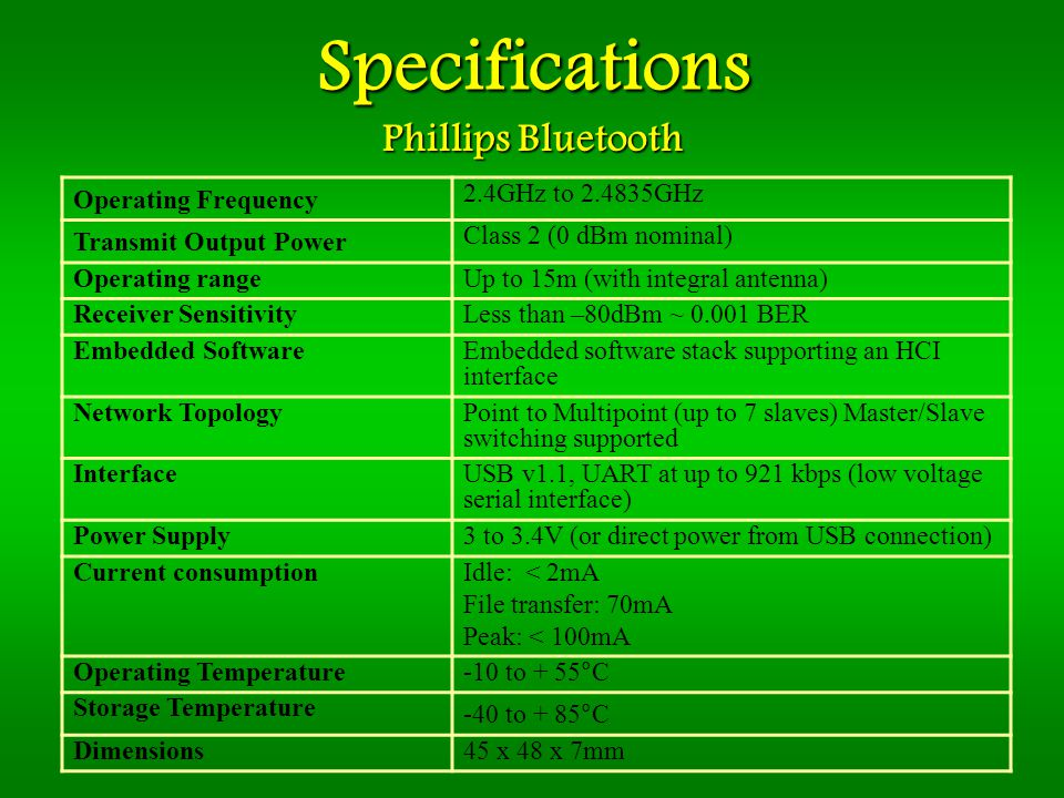Specifications Phillips Bluetooth 2.4GHz to 2.4835GHz Operating Frequency Class 2 (0 dBm nominal) Transmit Output Power Up to 15m (with integral antenna)Operating range Less than –80dBm ~ 0.001 BERReceiver Sensitivity Embedded software stack supporting an HCI interface Embedded Software Point to Multipoint (up to 7 slaves) Master/Slave switching supported Network Topology USB v1.1, UART at up to 921 kbps (low voltage serial interface) Interface 3 to 3.4V (or direct power from USB connection)Power Supply Idle: < 2mA File transfer: 70mA Peak: < 100mA Current consumption -10 to + 55°COperating Temperature -40 to + 85°C Storage Temperature 45 x 48 x 7mmDimensions