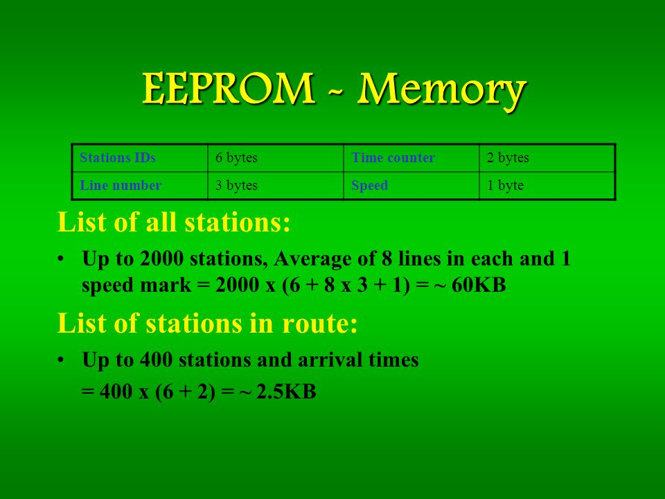 EEPROM - Memory List of all stations: Up to 2000 stations, Average of 8 lines in each and 1 speed mark = 2000 x (6 + 8 x 3 + 1) = ~ 60KB List of stations in route: Up to 400 stations and arrival times = 400 x (6 + 2) = ~ 2.5KB 2 bytesTime counter6 bytesStations IDs 1 byteSpeed3 bytesLine number