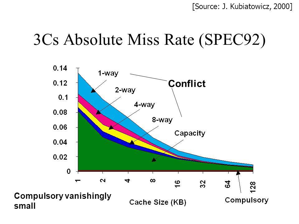3Cs Absolute Miss Rate (SPEC92) Conflict Compulsory vanishingly small [Source: J. Kubiatowicz, 2000]