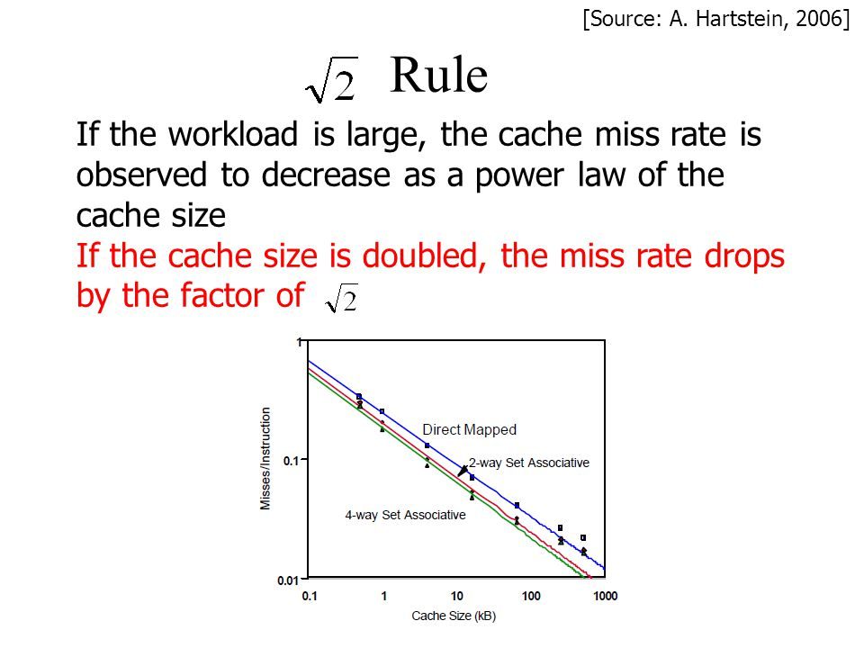 Rule If the workload is large, the cache miss rate is observed to decrease as a power law of the cache size If the cache size is doubled, the miss rat