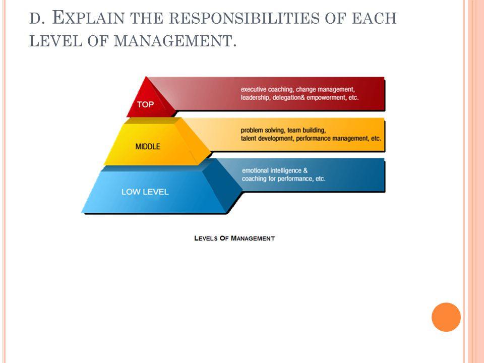 D. E XPLAIN THE RESPONSIBILITIES OF EACH LEVEL OF MANAGEMENT.