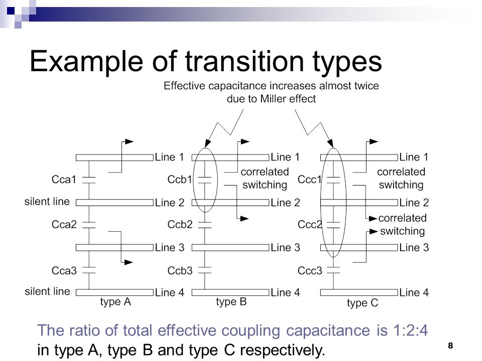8 Example of transition types The ratio of total effective coupling capacitance is 1:2:4 in type A, type B and type C respectively.