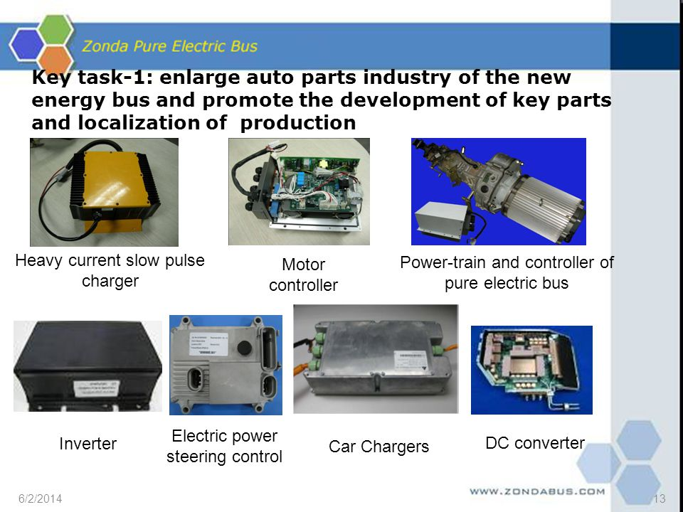 Key task-1: enlarge auto parts industry of the new energy bus and promote the development of key parts and localization of production 6/2/201413 Heavy