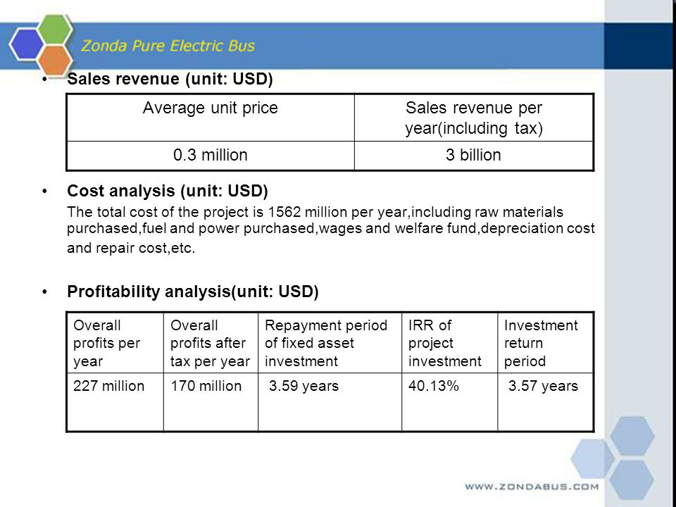 Sales revenue (unit: USD) Cost analysis (unit: USD) The total cost of the project is 1562 million per year,including raw materials purchased,fuel and