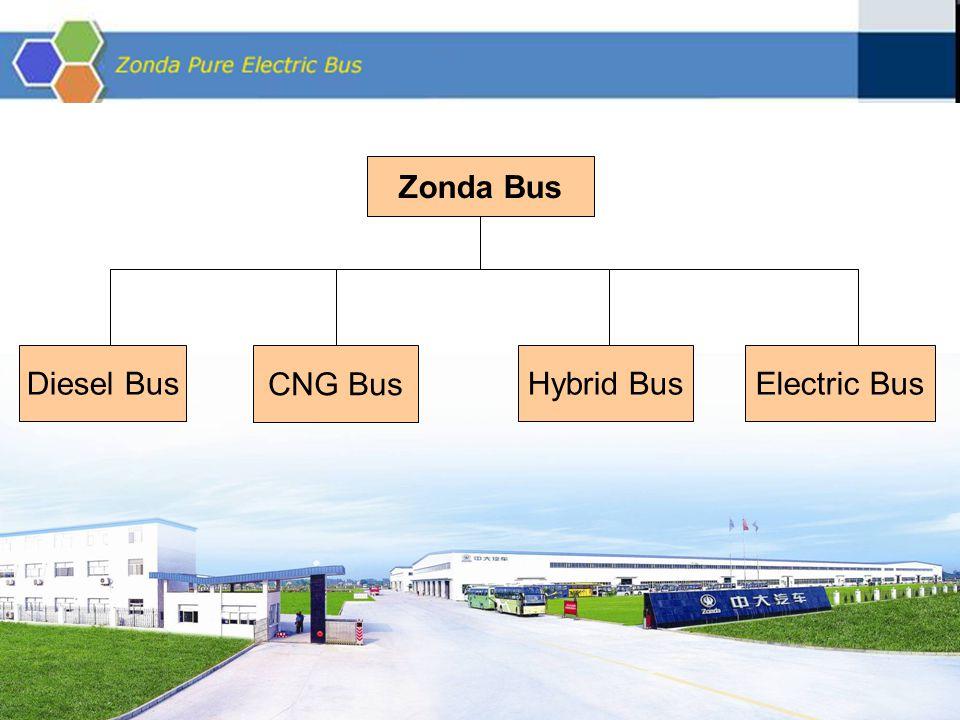 Hybrid Bus CNG Bus Diesel BusElectric Bus Zonda Bus