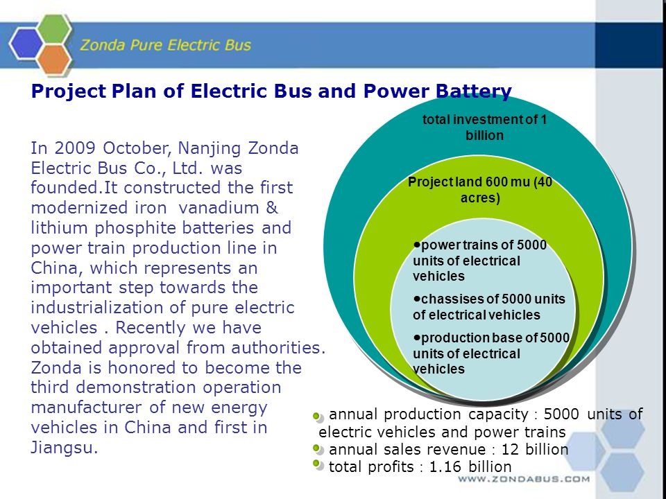 total investment of 1 billion Project land 600 mu (40 acres) power trains of 5000 units of electrical vehicles chassises of 5000 units of electrical v
