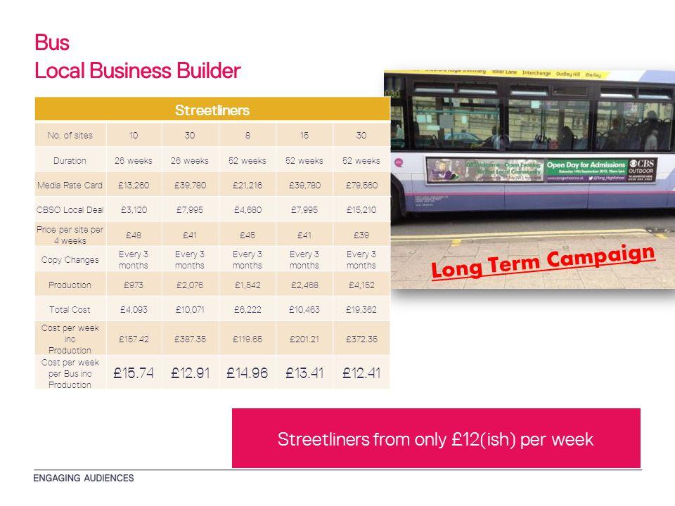 Streetliners No. of sites103081530 Duration26 weeks 52 weeks Media Rate Card£13,260£39,780£21,216£39,780£79,560 CBSO Local Deal£3,120£7,995£4,680£7,99