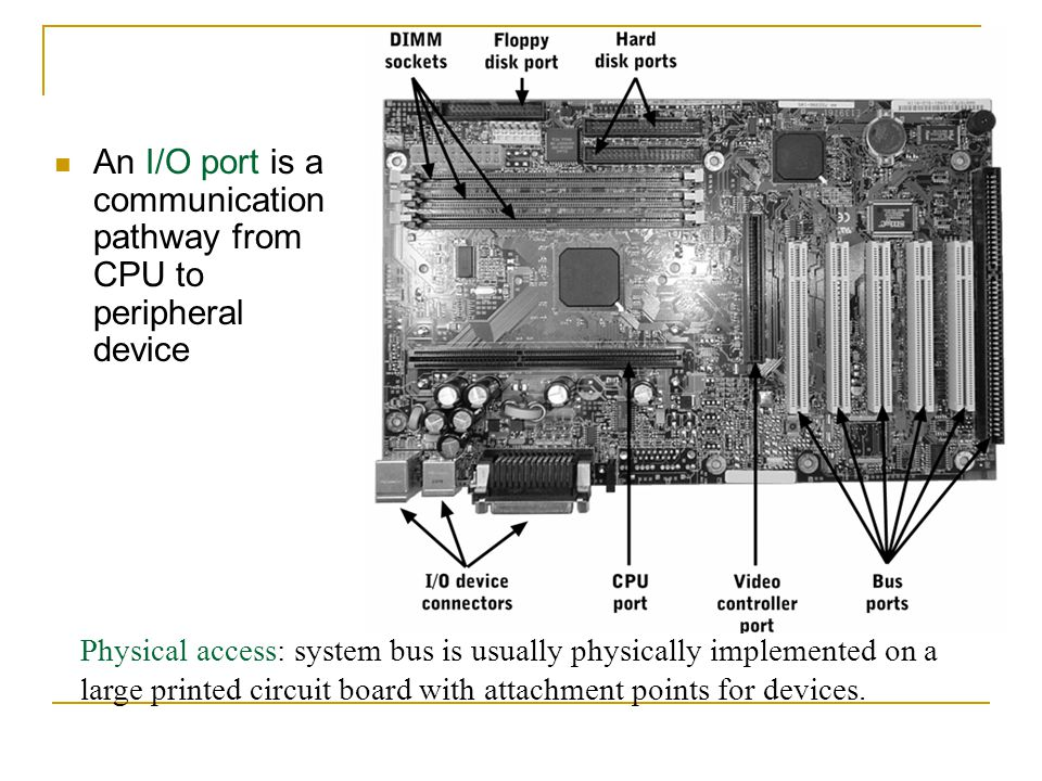 Physical access: system bus is usually physically implemented on a large printed circuit board with attachment points for devices. An I/O port is a co
