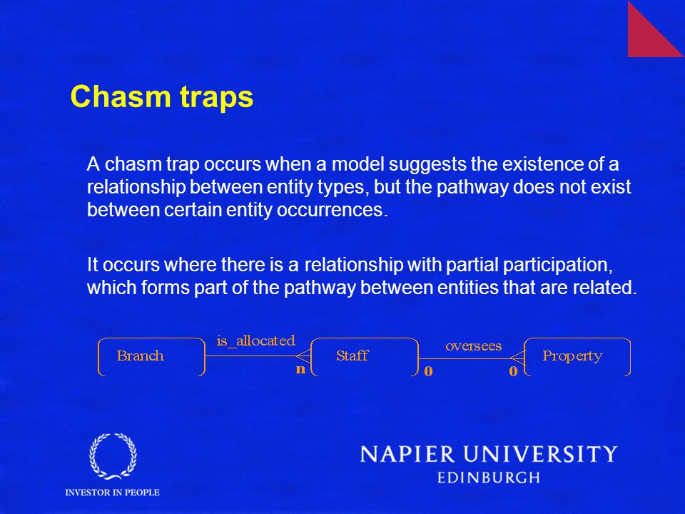 Chasm traps A chasm trap occurs when a model suggests the existence of a relationship between entity types, but the pathway does not exist between certain entity occurrences.
