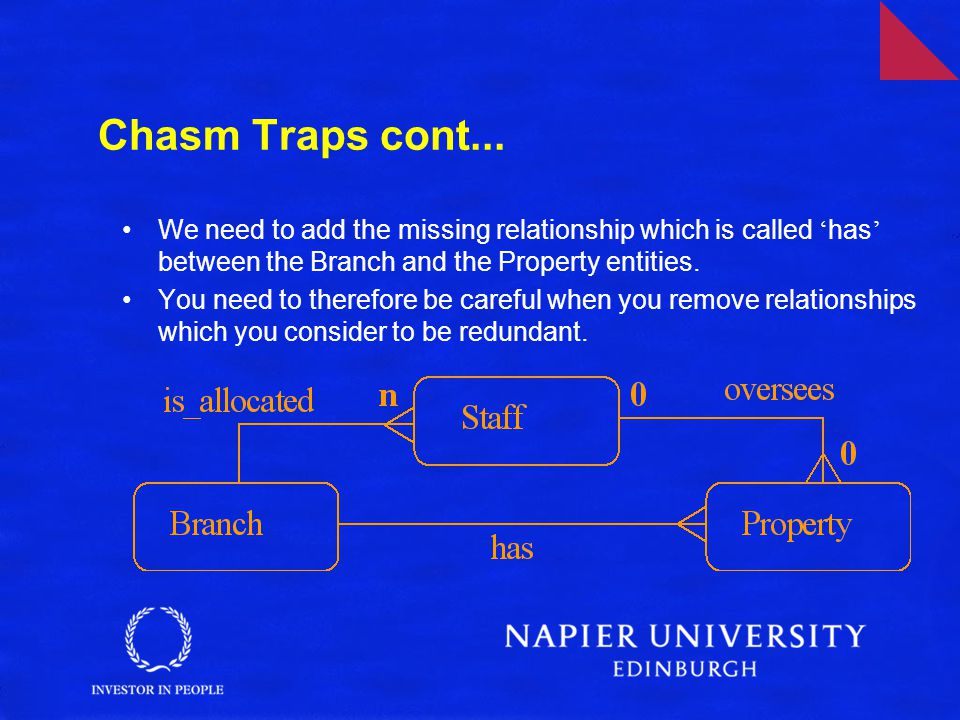 Chasm Traps cont... We need to add the missing relationship which is called has between the Branch and the Property entities. You need to therefore be