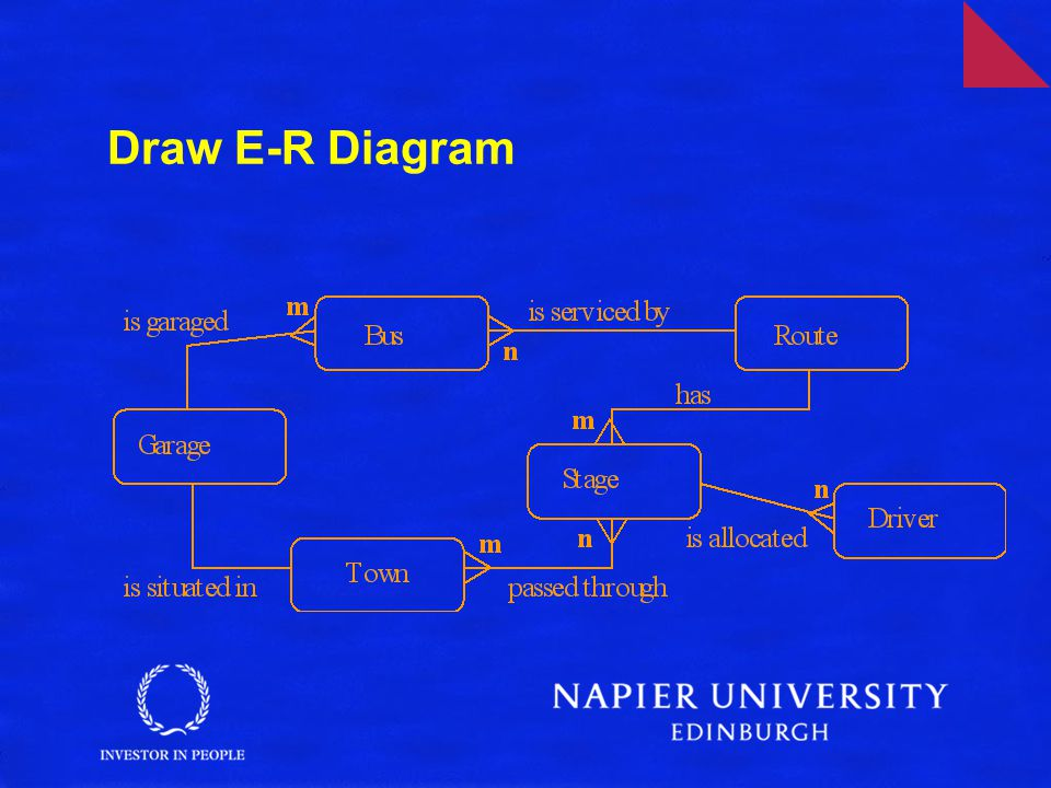 Draw E-R Diagram
