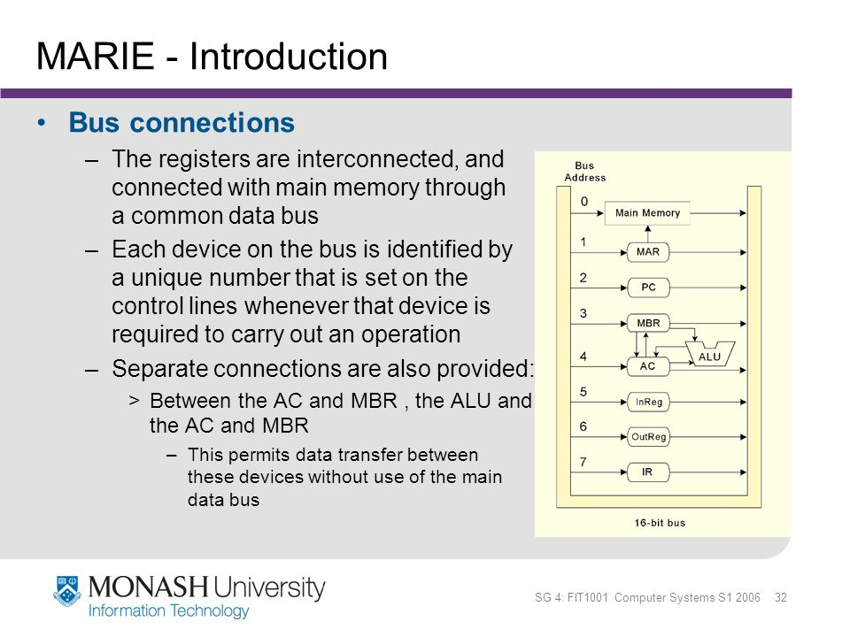 SG 4: FIT1001 Computer Systems S1 2006 32 MARIE - Introduction Bus connections –The registers are interconnected, and connected with main memory throu