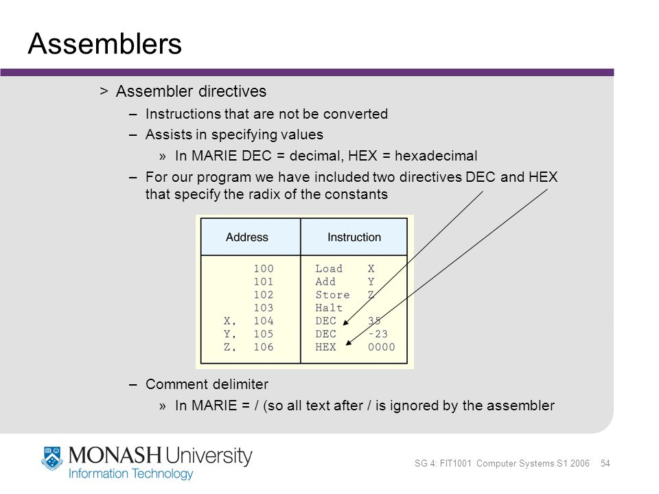 SG 4: FIT1001 Computer Systems S1 2006 54 Assemblers >Assembler directives –Instructions that are not be converted –Assists in specifying values »In M