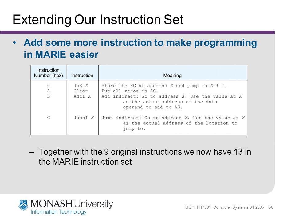 SG 4: FIT1001 Computer Systems S1 2006 56 Extending Our Instruction Set Add some more instruction to make programming in MARIE easier –Together with t