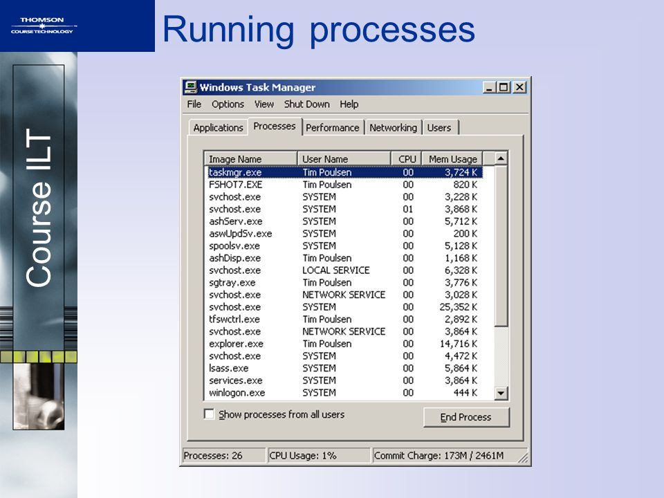 Course ILT Running processes