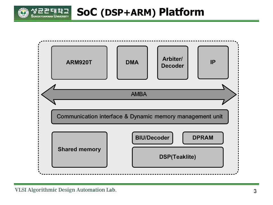3 SoC (DSP+ARM) Platform
