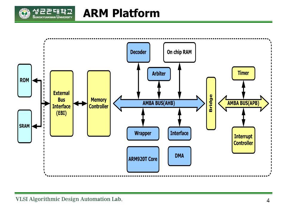 4 ARM Platform