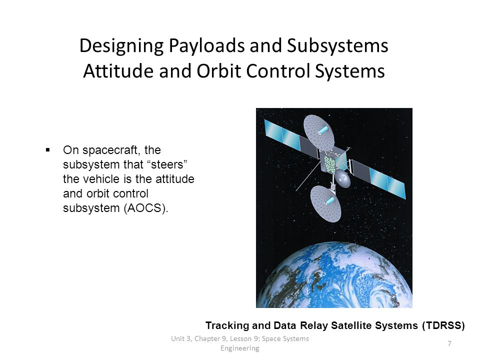 Unit 3, Chapter 9, Lesson 9: Space Systems Engineering 7 Designing Payloads and Subsystems Attitude and Orbit Control Systems Tracking and Data Relay