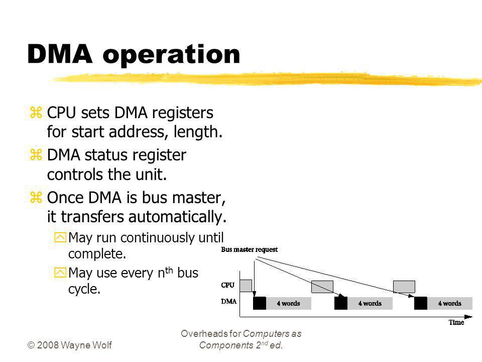 DMA operation zCPU sets DMA registers for start address, length. zDMA status register controls the unit. zOnce DMA is bus master, it transfers automat