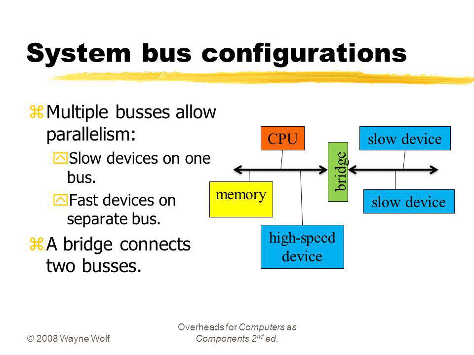 System bus configurations zMultiple busses allow parallelism: ySlow devices on one bus.