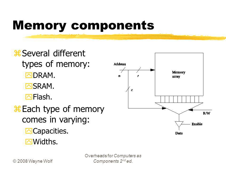 Memory components zSeveral different types of memory: yDRAM. ySRAM. yFlash. zEach type of memory comes in varying: yCapacities. yWidths. © 2008 Wayne