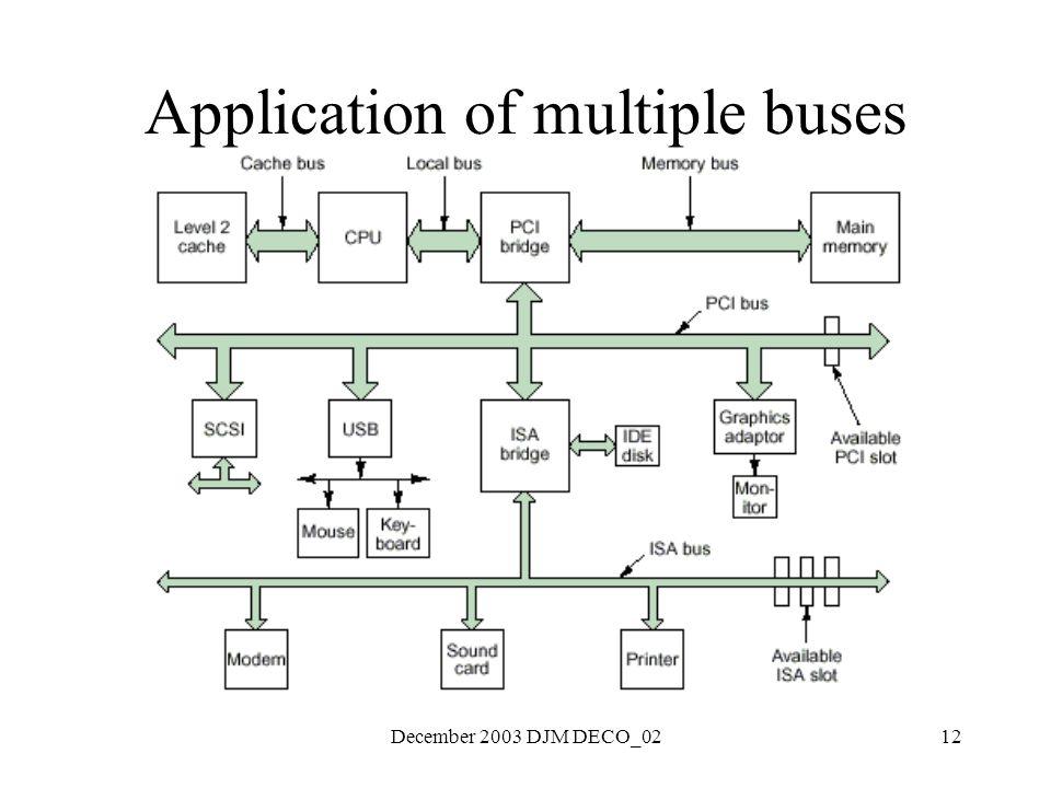 December 2003 DJM DECO_0212 Application of multiple buses