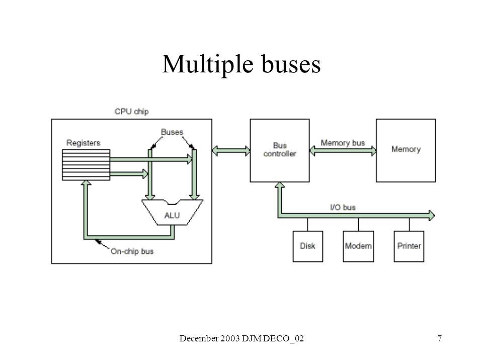 December 2003 DJM DECO_027 Multiple buses