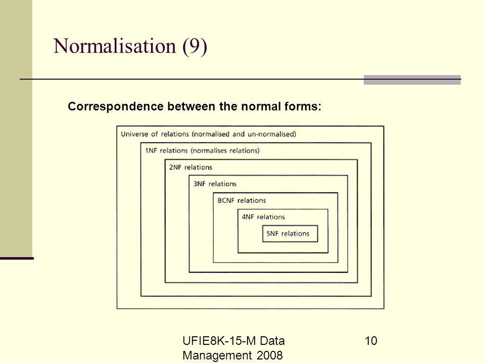UFIE8K-15-M Data Management 2008 10 Normalisation (9) Correspondence between the normal forms: