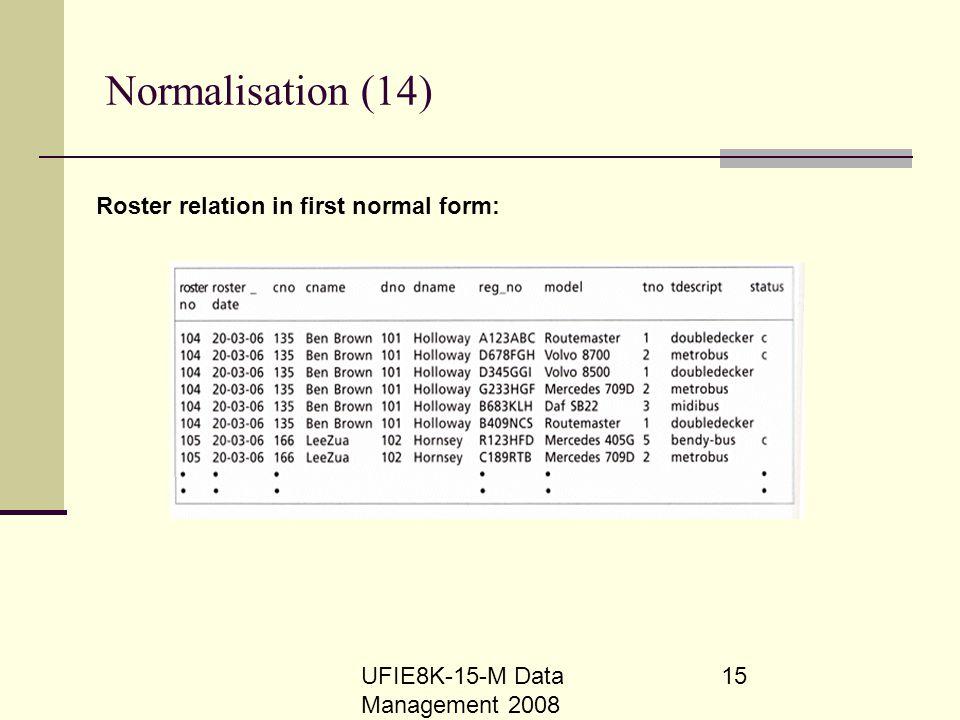 UFIE8K-15-M Data Management 2008 15 Normalisation (14) Roster relation in first normal form: