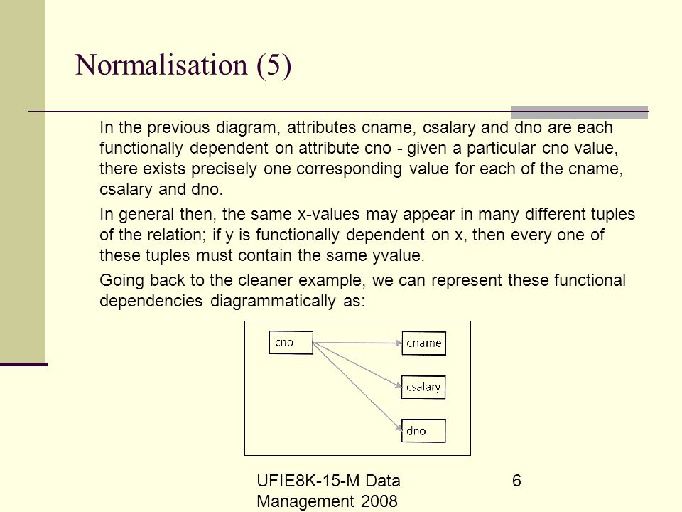 UFIE8K-15-M Data Management 2008 6 Normalisation (5) In the previous diagram, attributes cname, csalary and dno are each functionally dependent on att