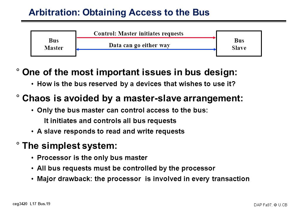 ceg3420 L17 Bus.19 DAP Fa97, U.CB Arbitration: Obtaining Access to the Bus °One of the most important issues in bus design: How is the bus reserved by