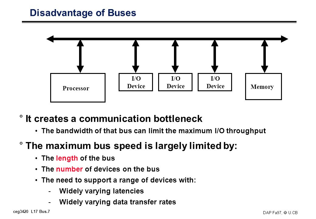 ceg3420 L17 Bus.7 DAP Fa97, U.CB Disadvantage of Buses °It creates a communication bottleneck The bandwidth of that bus can limit the maximum I/O thro