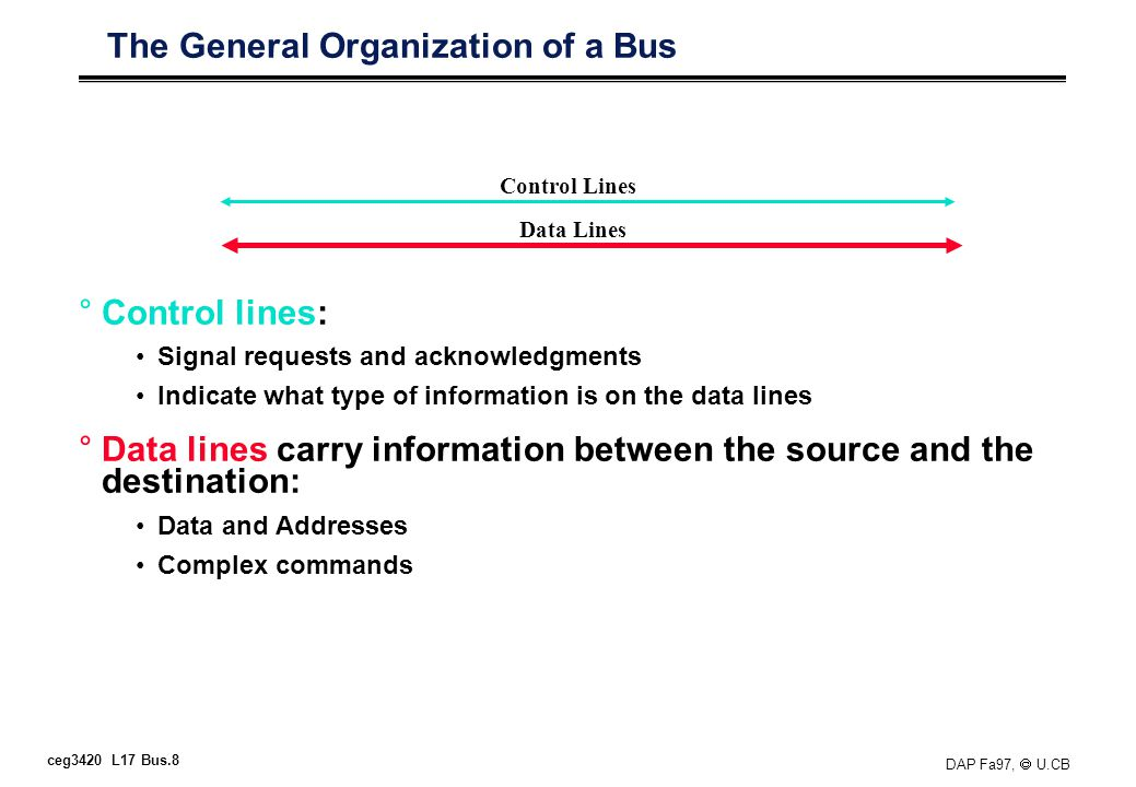 ceg3420 L17 Bus.8 DAP Fa97, U.CB The General Organization of a Bus °Control lines: Signal requests and acknowledgments Indicate what type of information is on the data lines °Data lines carry information between the source and the destination: Data and Addresses Complex commands Data Lines Control Lines