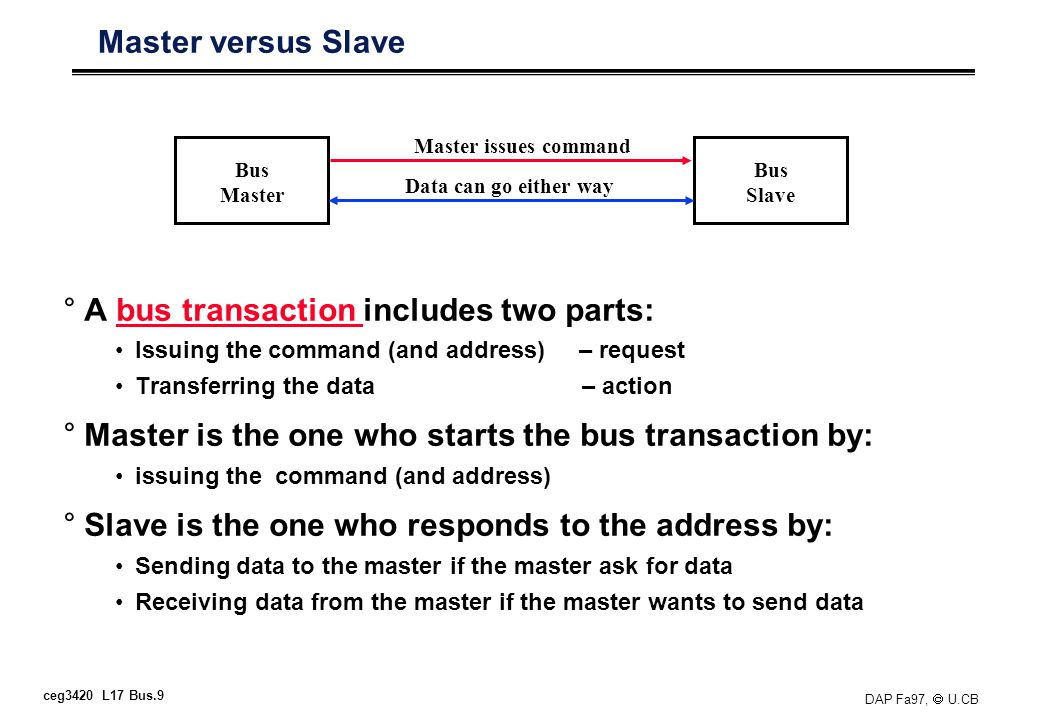 ceg3420 L17 Bus.9 DAP Fa97, U.CB Master versus Slave °A bus transaction includes two parts: Issuing the command (and address) – request Transferring the data – action °Master is the one who starts the bus transaction by: issuing the command (and address) °Slave is the one who responds to the address by: Sending data to the master if the master ask for data Receiving data from the master if the master wants to send data Bus Master Bus Slave Master issues command Data can go either way