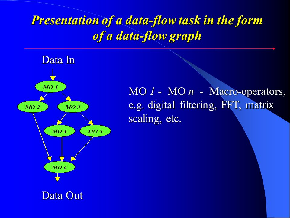 Presentation of a data-flow task in the form of a data-flow graph Data In Data Out MO 1 - MO n - Macro-operators, e.g.