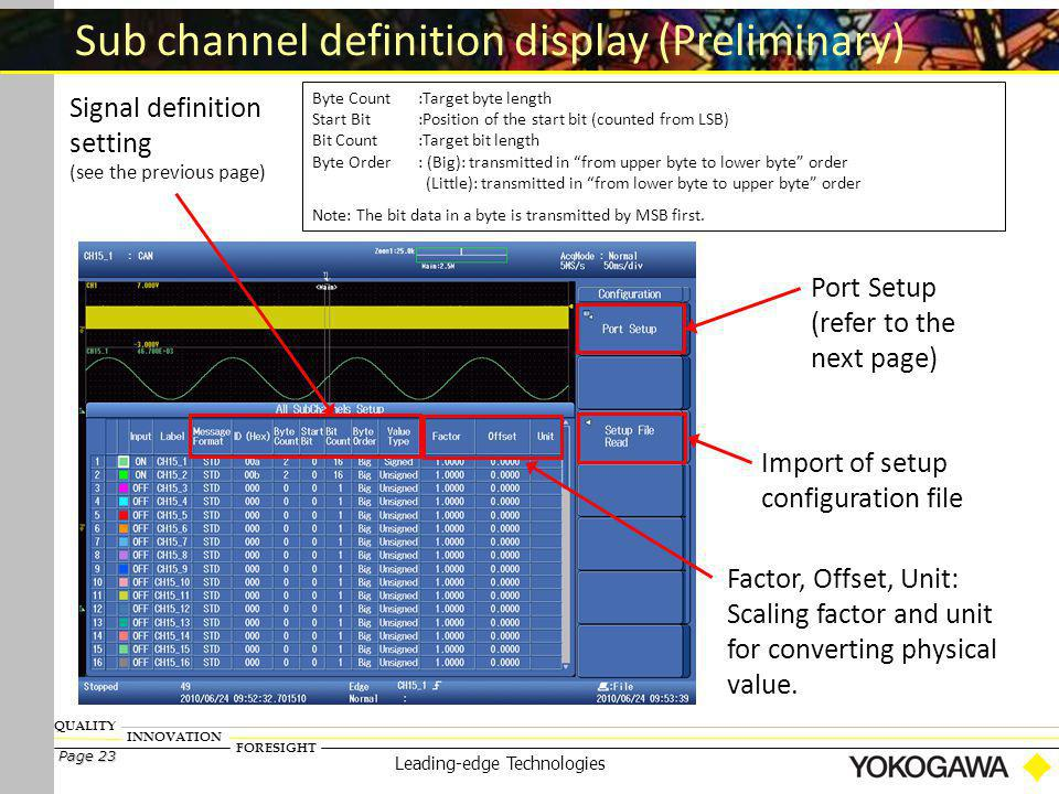 FORESIGHT INNOVATION QUALITY Page 23 Leading-edge Technologies Sub channel definition display (Preliminary) Factor, Offset, Unit: Scaling factor and u