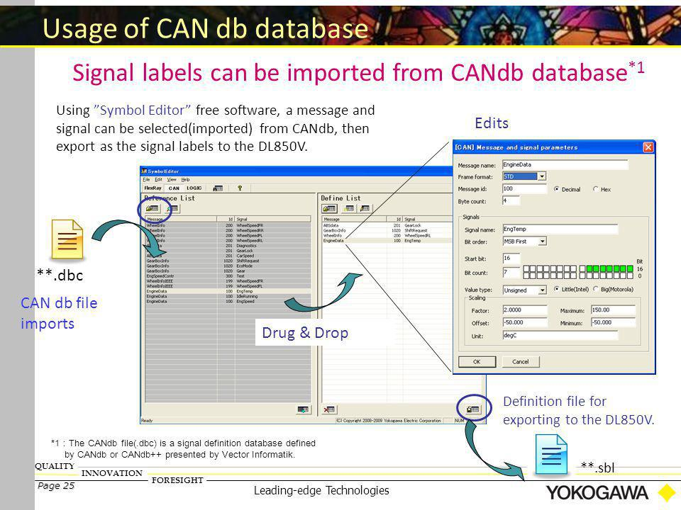 FORESIGHT INNOVATION QUALITY Page 25 Leading-edge Technologies *1 The CANdb file(.dbc) is a signal definition database defined by CANdb or CANdb++ pre