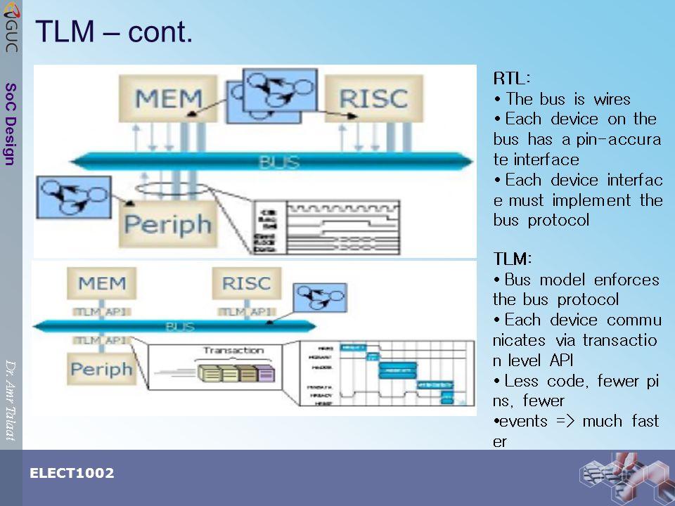 Dr.Amr Talaat ELECT1002 SoC Design TLM – cont.
