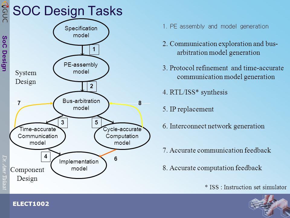 Dr. Amr Talaat ELECT1002 SoC Design SOC Design Tasks 1. PE assembly and model generation Bus-arbitration model Specification model 1 PE-assembly model